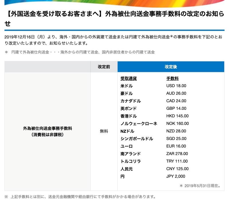 新生銀行の振込手数料変更