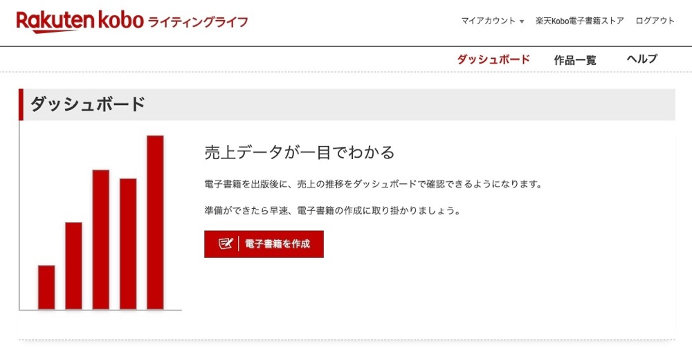 楽天kobo出版方法_05